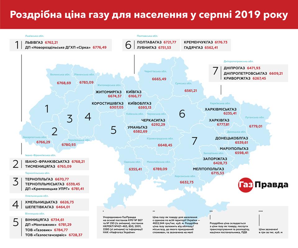 Новая цена на газ для украинцев: какие регионы заплатят больше и меньше всего