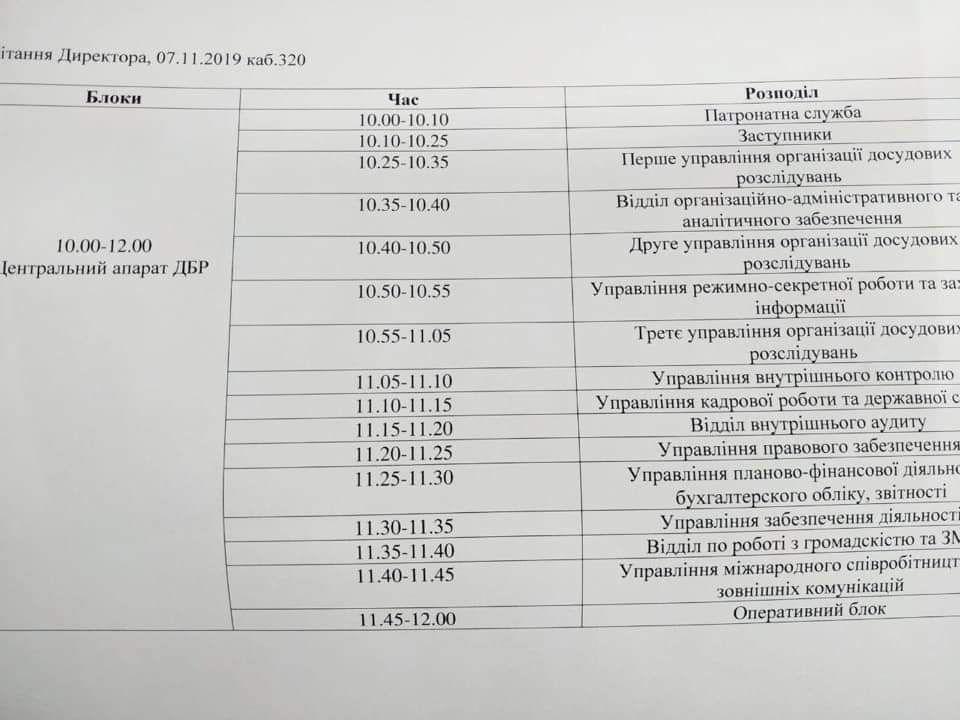 В ГБР составили график поздравления директора Трубы с днем рождения (документ)