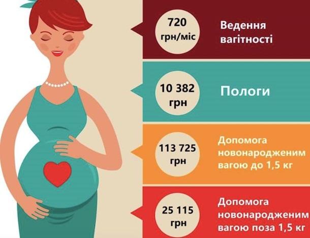 В Украине повысят тарифы на роды и лечение новорожденных