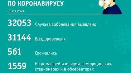Новая жертва коронавируса появилась в Кузбассе