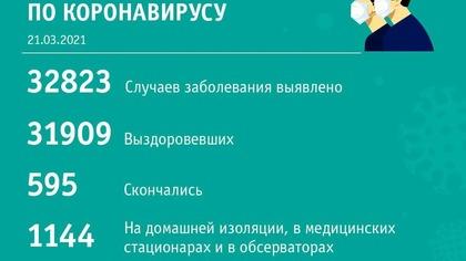 Три человека с коронавирусом вопреки спаду заболеваемости умерли в Кузбассе