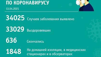 Последняя жертва коронавируса в Кузбассе страдала от проблем с сердцем, легкими и нервами